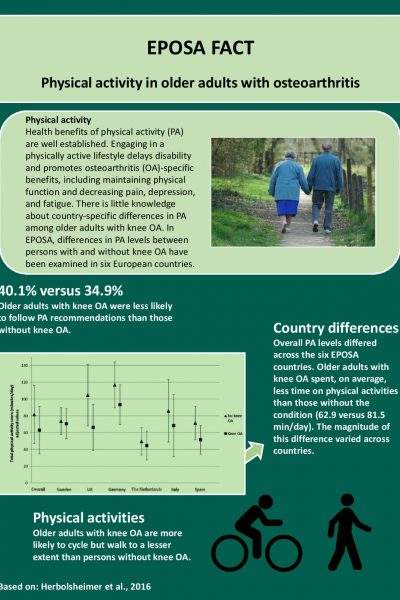 EPOSA Physical activity in older adults