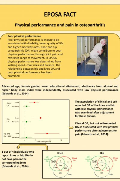 EPOSA Physical performance and pain