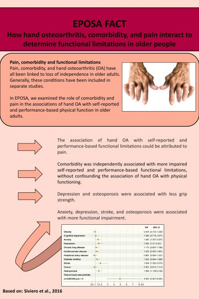 EPOSA How interaction between hand OA, comorbidity and pain determine functional limitations
