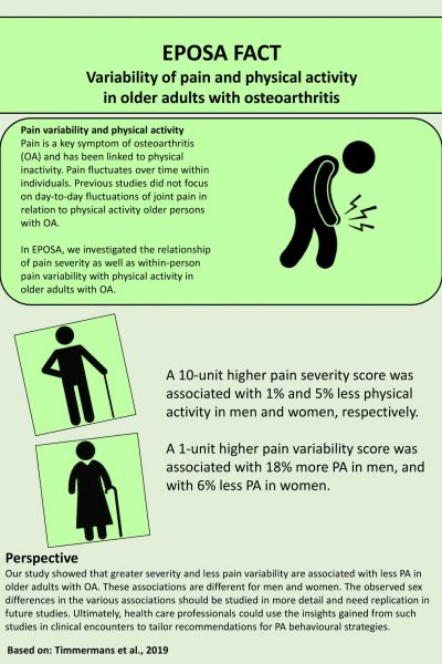 EPOSA Variablility of pain and physical activity