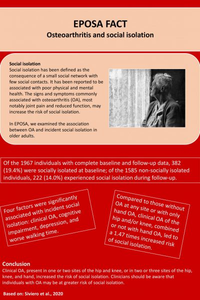 EPOSA Osteoarthritis and social isolation