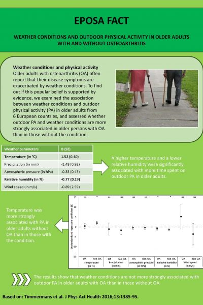 EPOSA 14. Weather conditions and outdoor physical activity in relation to osteoarthritis