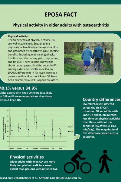 EPOSA 3. Physical activity in older adults