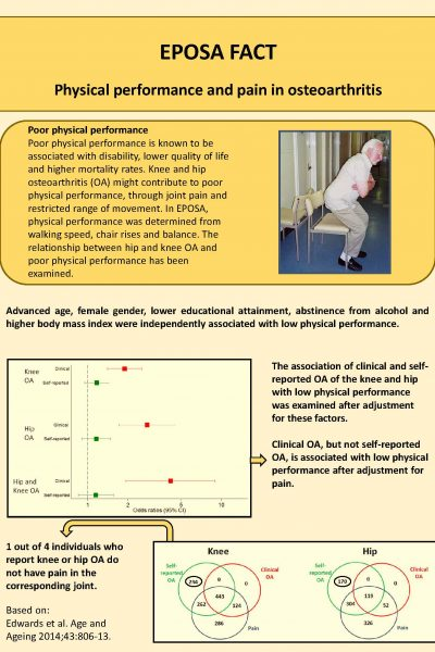 EPOSA 4. Physical performance and pain
