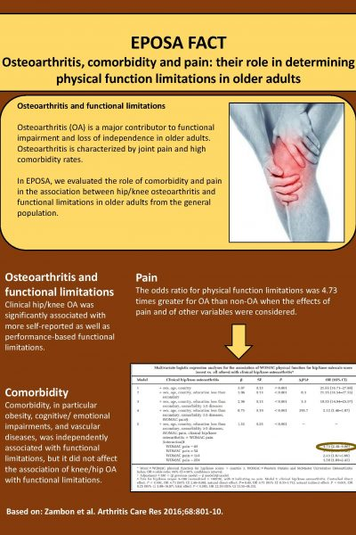 EPOSA 9. Osteoarthritis and functional limitations